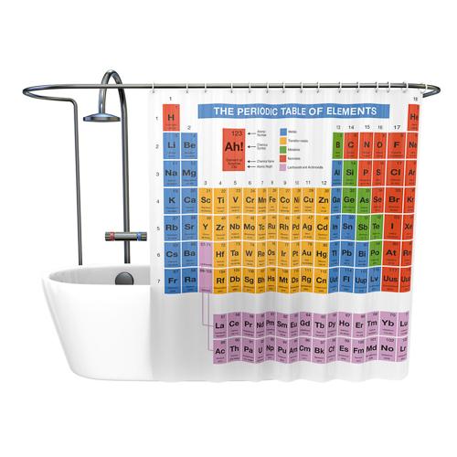 Periodensystem Duschvorhang Breaking Bad